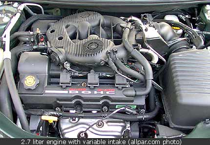 chrysler 2 4l dohc engine diagram get free image about 2002 Chrysler Sebring Thermostat Diagram 2004 Chrysler Sebring Parts Diagram